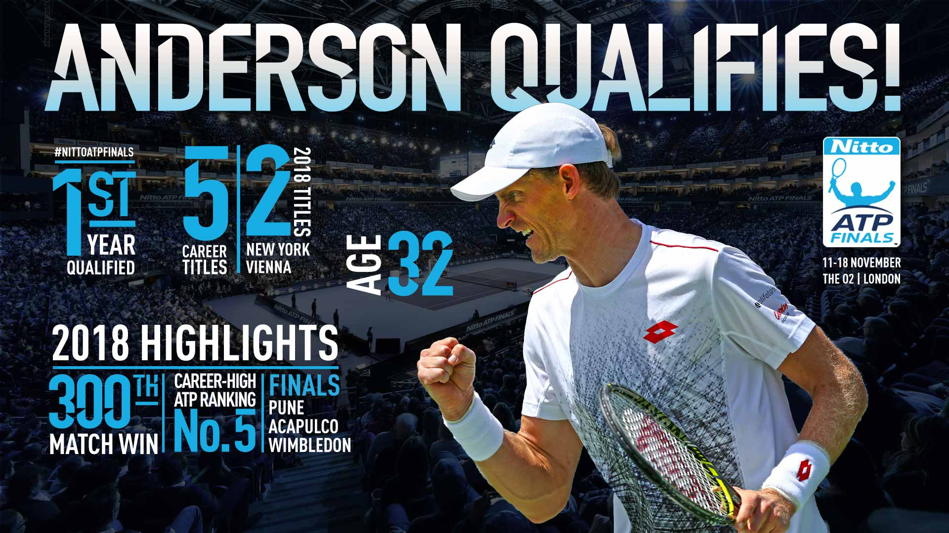 Anderson Creates History With First-Time Nitto ATP Finals Qualification | Nitto ATP Finals